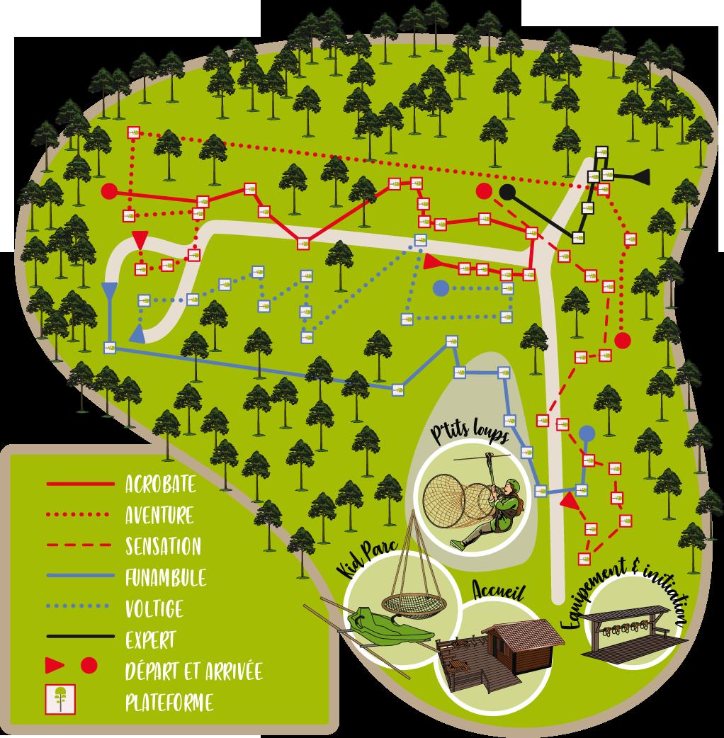 Plan des parcours Landes Aventure